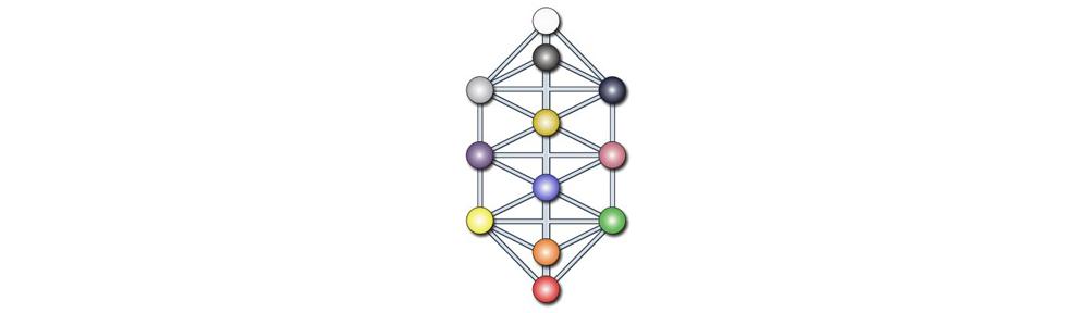 Kathara-Gitternetz